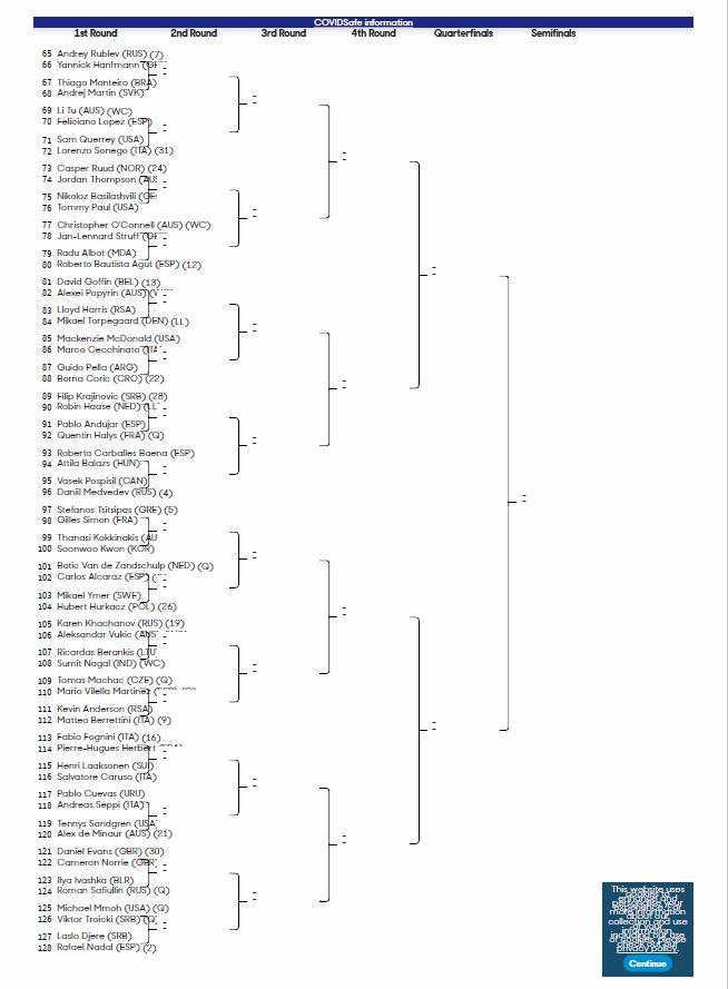 全豪オープン2021男子シングルスドロー(ボトムハーフ)仮
